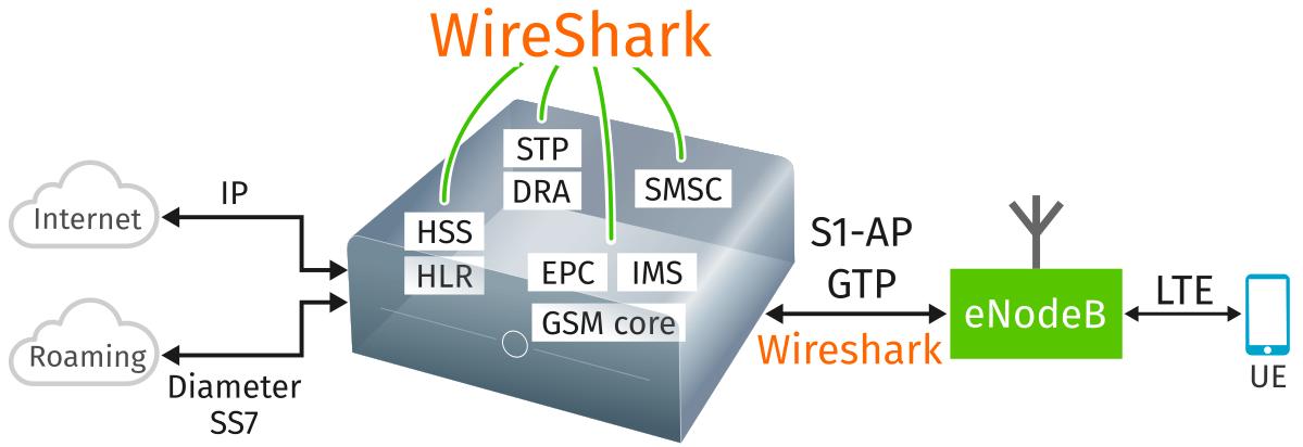 minicore-diagram.png